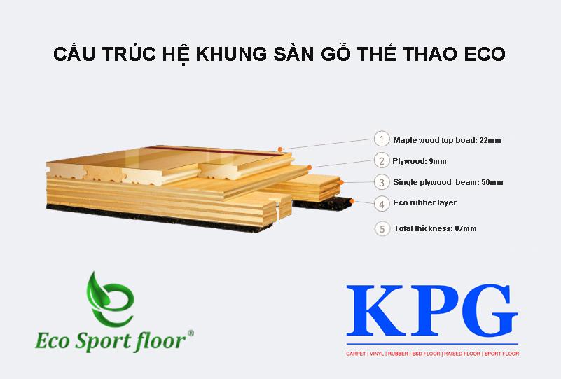 hệ khung sàn gỗ thể thao