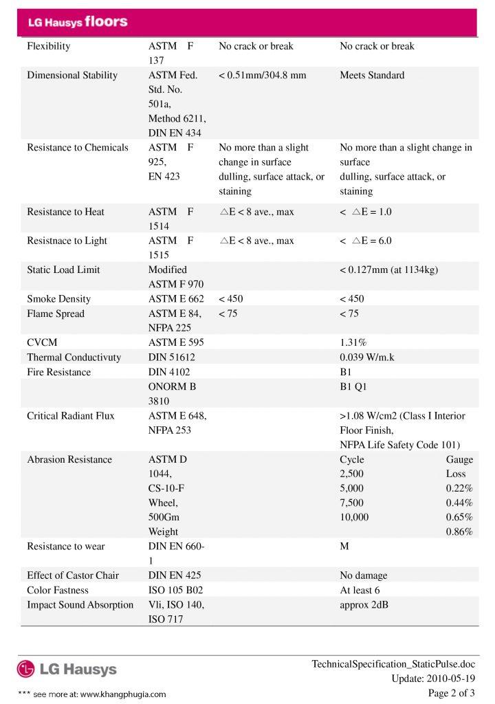thông số kỹ thuật sàn vinyl chống tĩnh điện LG static pulse